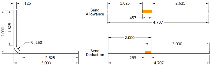 Bend Deduction and Allowance Calculation
