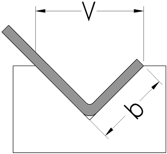 How The Minimum Flange Is Affected By The V Opening