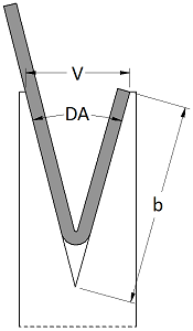 The Minimum Flange Length For Bending And Acute Angle